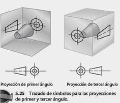 Dibujo Mecánico - Ingenieria Asistida - Simulaciones - CAD y CAM: PROYECCIÓN ORTOGRÁFICA Sheet Metal Drawing, Orthographic Drawing, 3d Sketch, Design Industrial, Drawing Exercises, Mechanical Design, Technical Drawing, 3d Shapes, Electrical Engineering