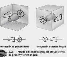Dibujo Mecánico - Ingenieria Asistida - Simulaciones - CAD y CAM: PROYECCIÓN ORTOGRÁFICA