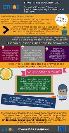 """Should a """"European"""" theory of justice be empirically informed, and if so, how? Investigations, Theory, Den, Infographic, Believe, This Or That Questions, Check, Blog, Infographics"""