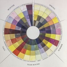 https://flic.kr/p/gNbuh8   Seasonal Color Wheel