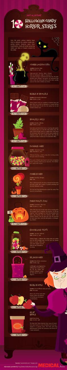 #halloween #infographic Halloween Candy Horror Stories