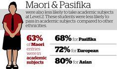 A  Herald  investigation has found deep disparities hidden beneath rising high-school pass rates tied to students' socio-economic status and ethnicity. - New Zealand Herald