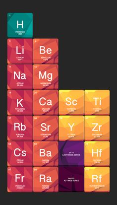 The Periodic Table of Elements by Mobeen Muzzammil, via Behance