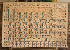 vintage 1965 chemistry table chart. $450.00, via Etsy.