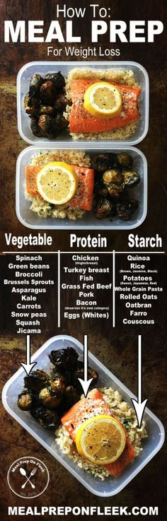 How To Meal Prep : The Perfect 3 Ingredient Meal Prep Template A few things to consider before getting started: Did you write Out Your Goals? Weight loss Fat loss Build muscle Save money Free up ti…