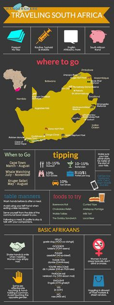 Wandershare.com - Traveling South Africa | Wandershare Community | Flickr