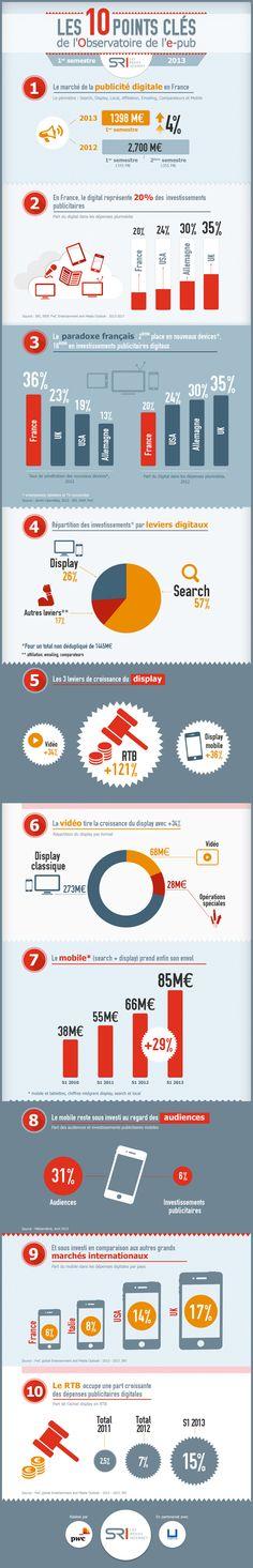 infographie SRI