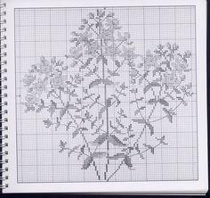 Gerda Bengtsson Cross Stitch Embroidery, Cross Stitch Patterns, Cross Stitches, Blackwork, Cross Stitch Flowers, Knitting Needles, Needlepoint, Sewing, Map