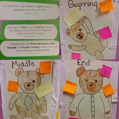 Primary 2: Katy Morag and Tiresome Ted Emotional Literacy: learning about emotions of Tiresome ted through drama, HWB (circle time) and literacy. How he felt at the beginning middle and end of the story.