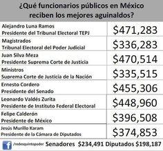 esto ganan politicos ratas de Mexico