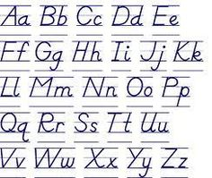 Handwriting Thoughts As Children Learn Letters
