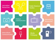 International Communication Science and Media Studies Congress Political Communication, Media Communication, Media Studies, Research Studies, Blended Learning, Public Relations, Journalism, Advertising, Politics