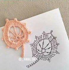 Patron #1804: Figura a Crochet #crochet  http://blgs.co/-03o-7