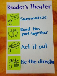 Anchor chart for 1st grade Readers' Theater shared by @chana_kn on Twitter
