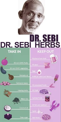 The Dr. Sebi Alkaline Nutritional Guide Herb and Food List Alkaline Foods Dr Sebi, Alkaline Diet Recipes, Health Facts, Health And Nutrition, Athlete Nutrition, Holistic Nutrition, Dr Sebi Cleanse, Dr Sebi Nutritional Guide, Dr Sebi Herbs