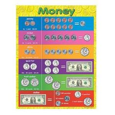 83 best teacher wish list images on pinterest school teachers teacher created resources money chart multi color related lessons and activities are provided on the back of every chart each chart measures 17 x 22 publicscrutiny Image collections