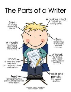 Poster:  The Parts of a Writer {Boy}  $1.00