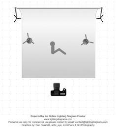 Glamor photo and lighting setup with Shoot Thru Umbrella and