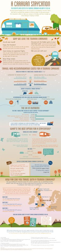 Caravan staycations infographic large