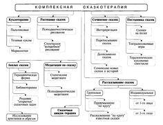 """Мастерская """"Язык СКАЗКИ"""": декабря 2013"""