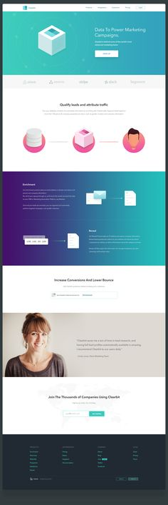 Marketing Page Exercise – User interface by Eric Hoffman
