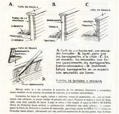 modelismo naval - Julio Fouret - Cuadernillo 1 - El casco - Taringa!