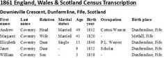 07 Apr 1861 Andrew Coventry family Dunfermline Place Names, Coventry, Scotland
