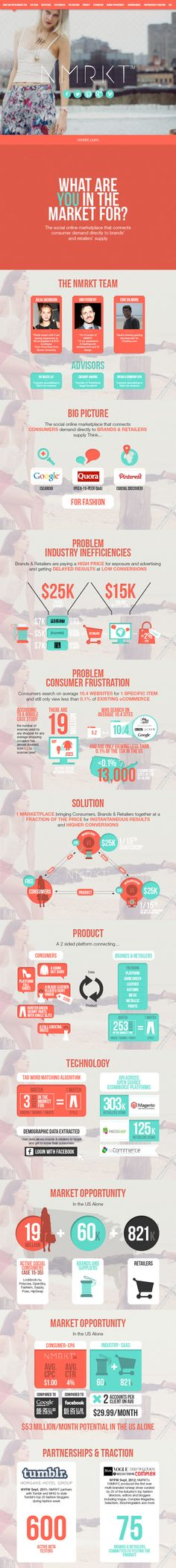 NMRKT™ Presentation deck Infographics on the Behance Network