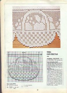 This Pin was discovered by Mie Crochet Curtain Pattern, Crochet Edging Patterns, Filet Crochet Charts, Crochet Curtains, Crochet Diagram, Crochet Squares, Crochet Doilies, Crochet Fruit, Crochet Birds