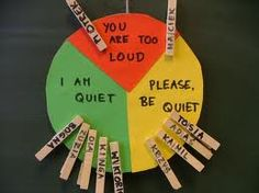 An easy tracker that allows for teachers to not have to keep reminding students to be quiet. Good for a specific behavior that seems to keep popping up in class. Like if students keep forgetting materials, good to have a wheel similar to this. Again, I'd most likely use this in grades K-6.
