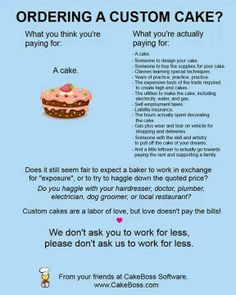Ordering a Custom Cake? What do you think you're paying for? From CakeBoss software. Home Bakery Business, Baking Business, Cake Business, Business Ideas, Catering Business, Business Planner, Cake Decorating Techniques, Cake Decorating Tips, Cupcakes