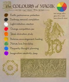 Book Of Shadows   Book of Shadows 08 Page 1 by ~Sandgroan on deviantART: