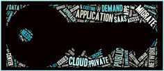 Don't forget: 6 key questions to examine before you migrate applications to the cloud.