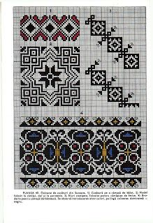 Cross stitching , Etamin and crafts: Traditional cross stitch Pattern Embroidery Sampler, Embroidery Patterns Free, Cross Stitch Embroidery, Knitting Patterns, Cross Stitch Borders, Cross Stitch Designs, Cross Stitching, Cross Stitch Patterns, Palestinian Embroidery