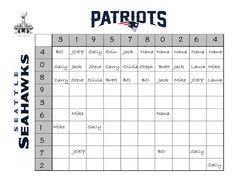 How To Create A Fun Super Bowl Betting Chart Superbowl