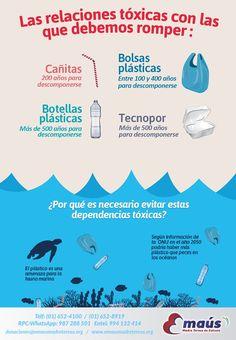 35 Ideas De Plastico Contaminación Plástica Plasticos Contaminacion
