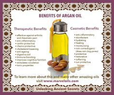 The marvellous benefits of Argan oil from Morocco