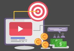 how to create marketing videos Marketing Videos, Create Yourself, Finding Yourself, Existing Customer, Set Your Goals, Business Video, Create Awareness, Made Video, You Videos