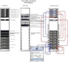 Server Rack Diagram Server Rack Layout Tool Server Rack Wiring Diagram Wikishare Of Server Rack Layout Tool Data Center Rack, Server Rack, Wood Rack, Nice Rack, Power Rack, Electrical Wiring, Floor Plans, Diagram, Layout