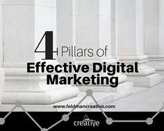 The 4 Indispensable Pillars of Effective Digital Marketing