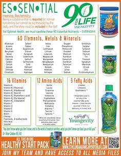 Youngevity Products: Essential 90 for Life...everybody needs these essential nutrients...everyday. Call to fiind out how to get yours 866-205-9111