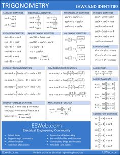 Trigonometry Laws and Identities Cheat Sheet. It includes tangent pythagorean periodic even odd double angle half angle and even the product to sum identities. Great handout for teachers and students. Math Teacher, Math Classroom, Teaching Math, Math Math, Algebra, Math Formula Chart, Handout, Math Sheets, Maths Solutions