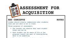Assessment for acquisition. Assessment, School Ideas, Conference, Presentation, Teacher, Student, Concept, Goals, Professor