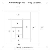 Resultado de imagem para quilt blocks with a 6 inch center block Paper Piecing Patterns, Patchwork Patterns, Quilt Block Patterns, Pattern Blocks, Quilt Blocks, Patchwork Log Cabin, Log Cabin Quilt Pattern, Log Cabin Quilts, Édredons Cabin Log