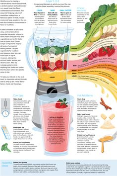Steps to a Sensational Smoothie by Laura Stanton, washingtonpost #Infographic #Smoothie