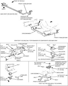 Troubleshooting flowchart automotive electrical problems