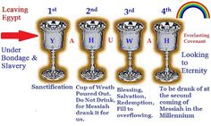 4 cups of passover I will bring you out I will rescue you from their bondage I will redeem you with an outstretched arm I will take you to Me as a people