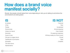 How does a brand voice manifest socially?