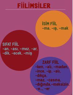 Fiilimsiler Grammar, Chart, School