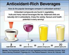 Antioxidants in tea. Remember tea stains teeth, so be sure to schedule regular cleanings at the Health Tips, Health And Wellness, Health Fitness, Healthy Snacks, Healthy Recipes, Healthy Teeth, Eat Healthy, Grape Seed Extract, Tea Benefits